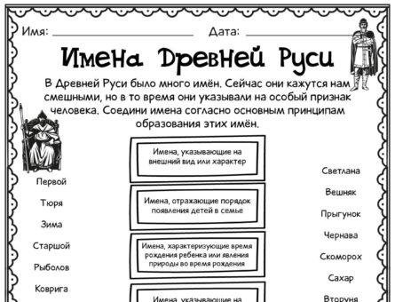 Имена Древней Руси